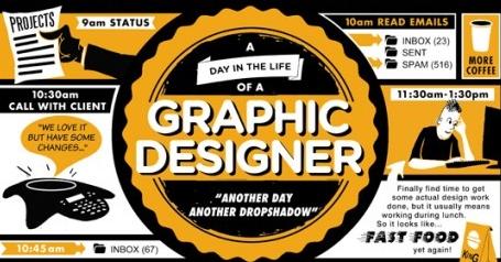 Un día en la vida de un diseñador gráfico